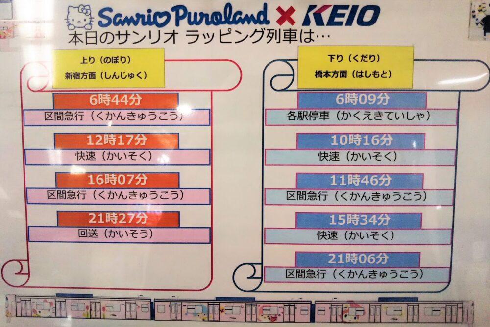 京王多摩センター駅のサンリオラッピング電車(キティちゃん電車)の時刻表