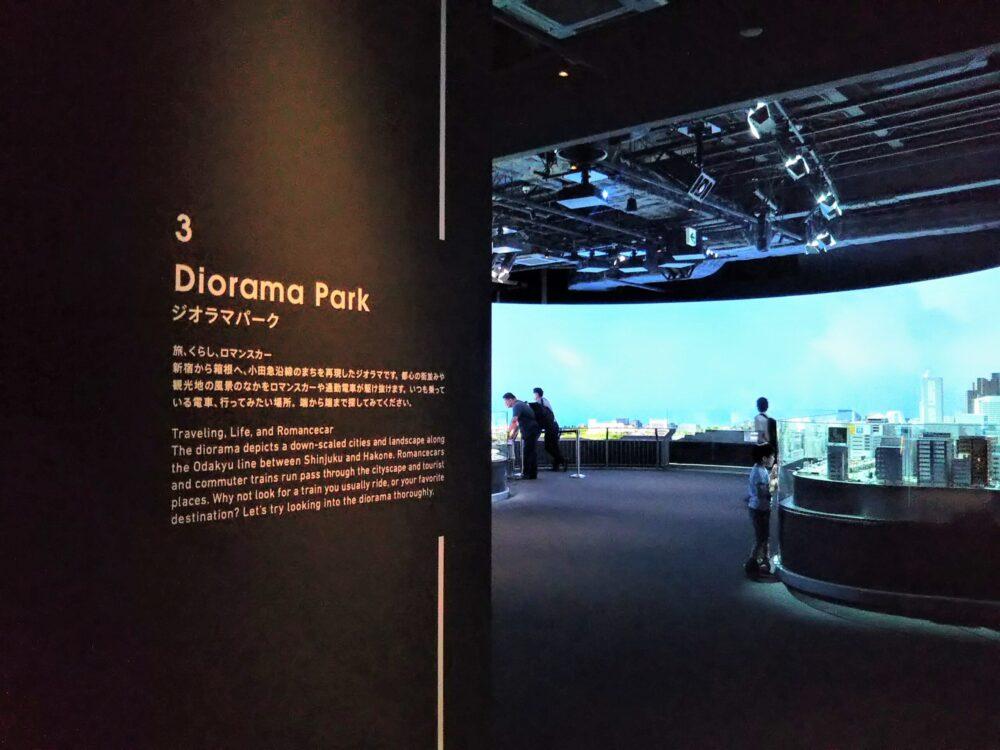 ロマンスカーミュージアム|ジオラマパークの入口