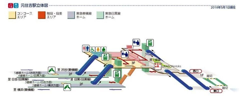 元住吉駅構内図